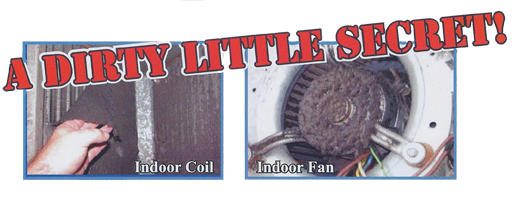 Indoor Coil and Indoor Fan Dirty